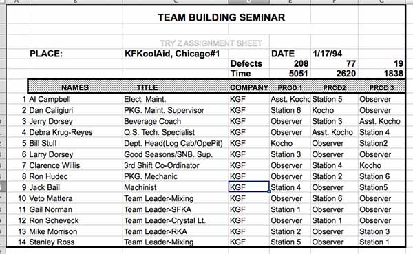 KF Chicago #1 17Jan94 Pic