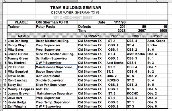OM Sherman #3 11Jan95 Pic copy