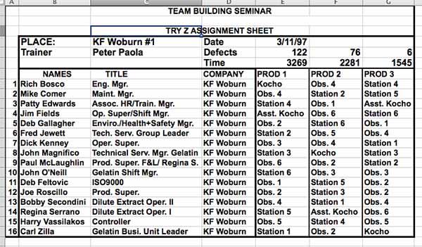 KF Woburn #1 14Mar97 Pic copy