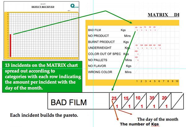 Matrix Web copy